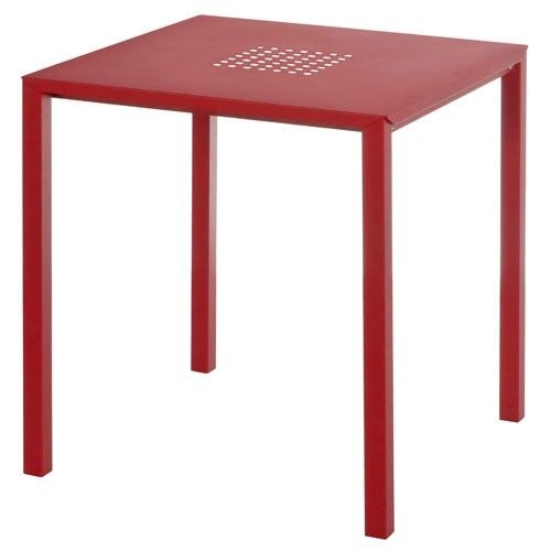 Table URBAN